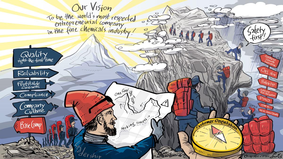 Strategische Visualisierung für das Erreichen der neuen Vision als erzählende Bildmetapher eines Bergsteigercamps. Illustration von Wolfgang Irber