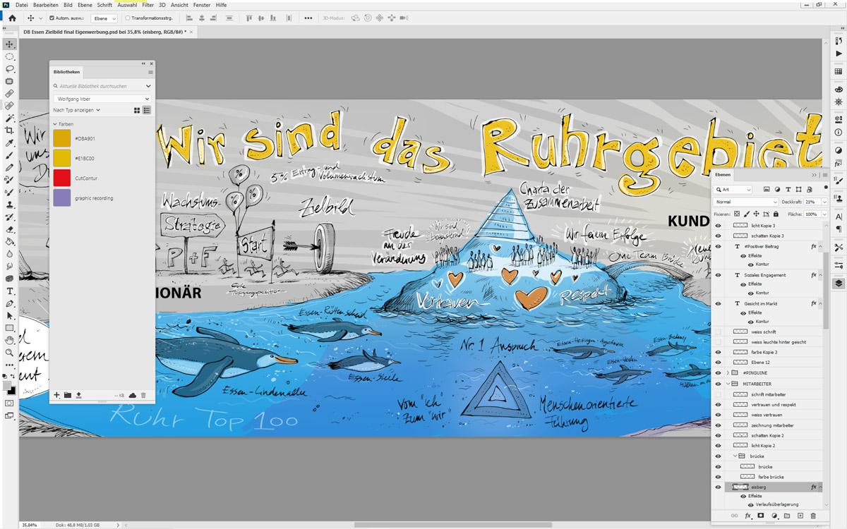 Strategische Visualisierung eines Zielbildes als Ergebnis einer Kick-Off-Veranstaltung