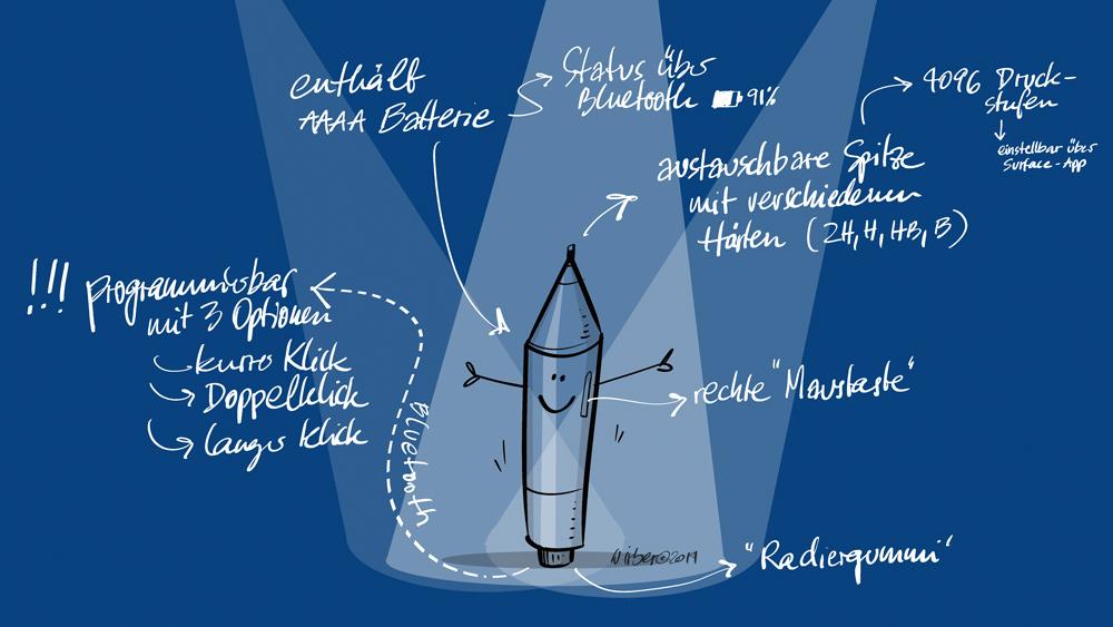 Ein Plädoyer für mehr Stift in der digitalen Welt - die Verwendung des Surface Pen im Büroalltag 3