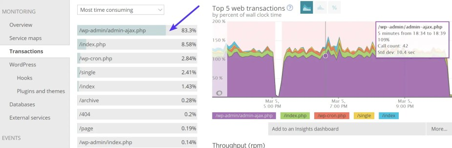 New Relic admin-ajax.php issue