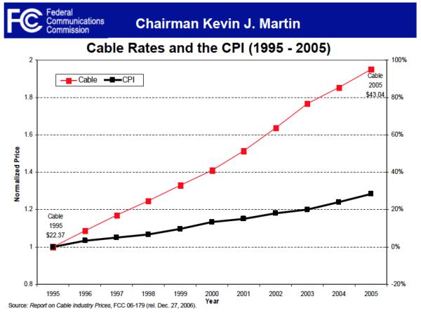 Cable v CPI, 2005