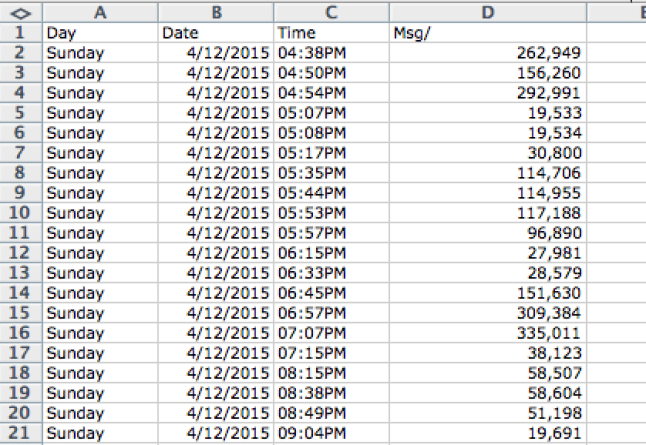 Excel - blank rows deleted