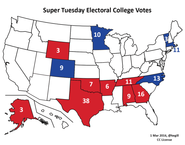 Super Tuesday is wimpy and red
