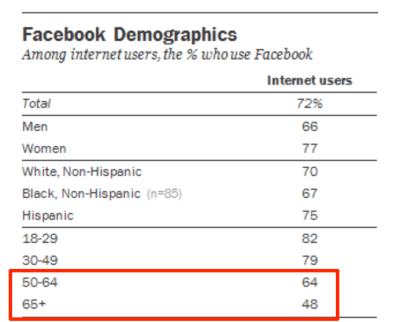 facebook-demo-age-b