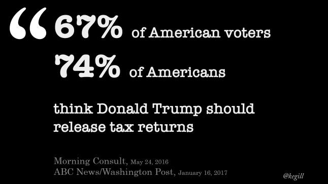 Trump tax return public opinion