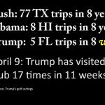 vacations - 09 april 2017