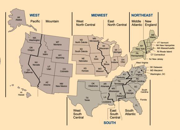 census bureau regions
