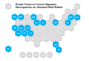 states that allow ballots to be cured
