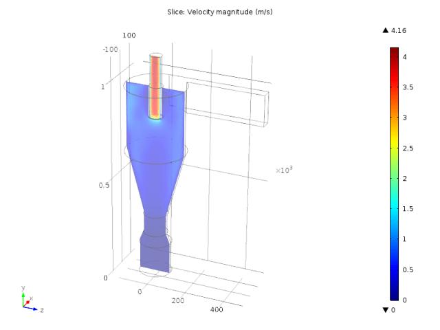 velocity_magnitude