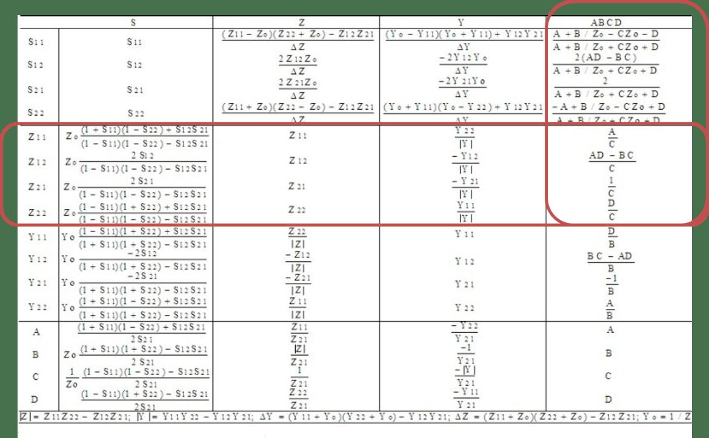 conversion-table