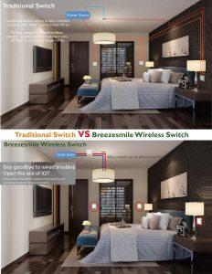 kinetic key switch design