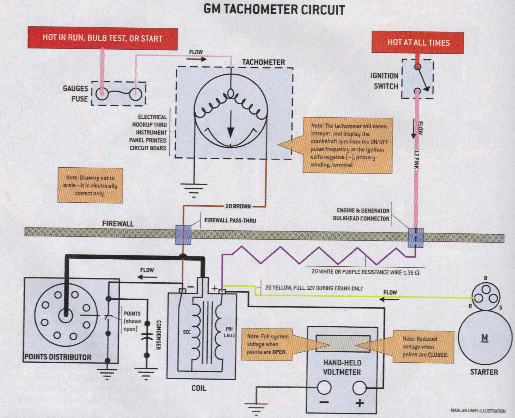 Generator Alternator Conversion Wiring Harness