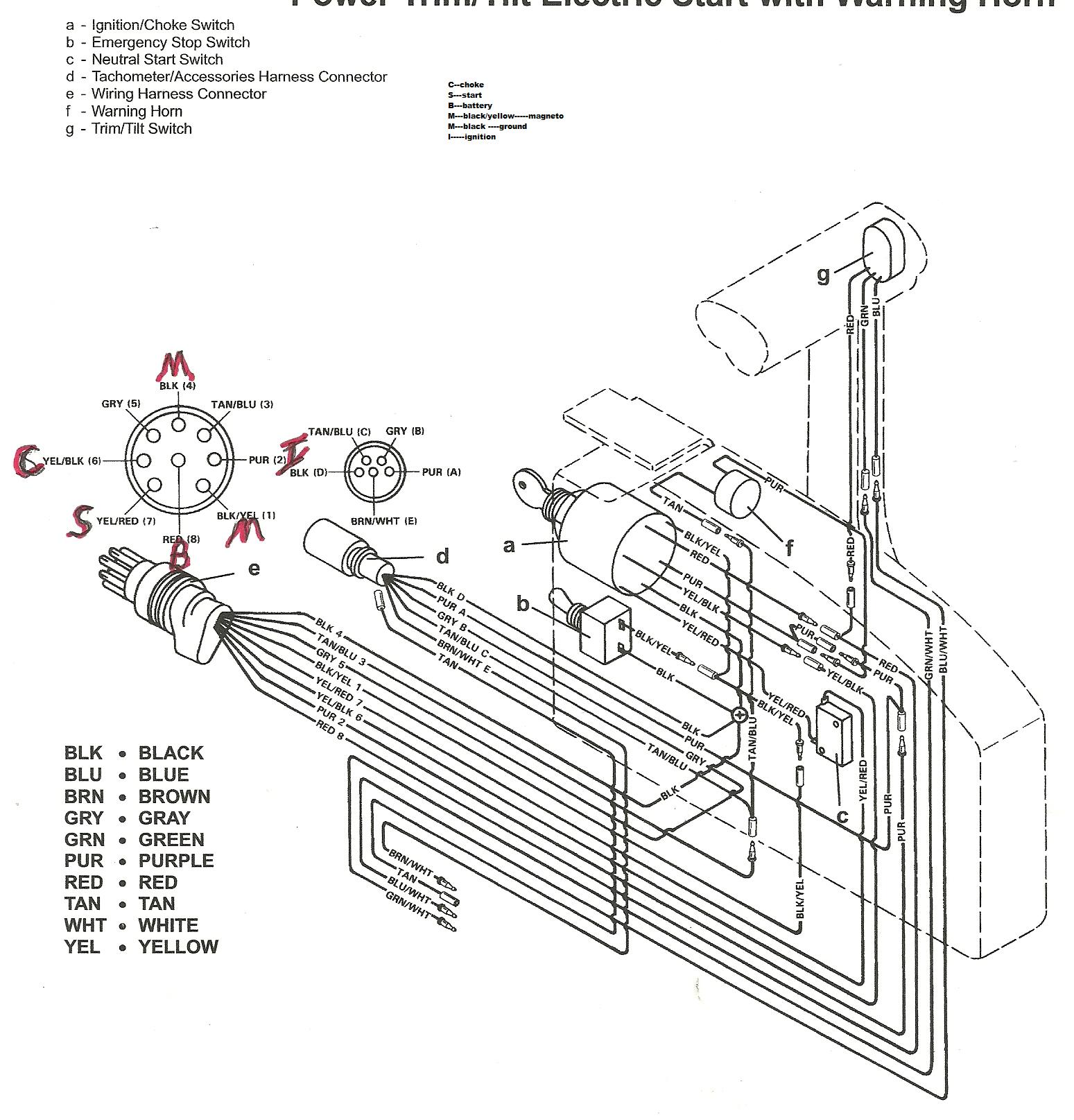 Evinrude 140 8pin Wiring Diagram