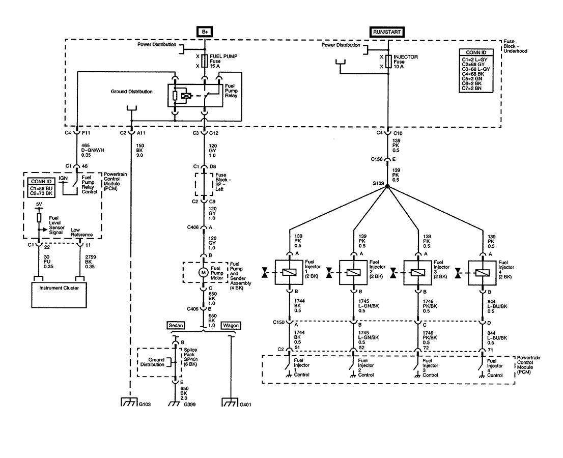 Saturn Sc2 Fuse Box Diagram
