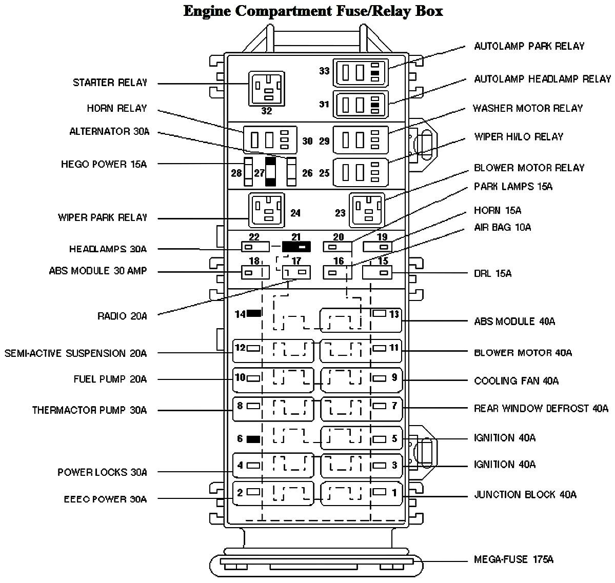 Mercury Mountaineer Fuse Box Diagram