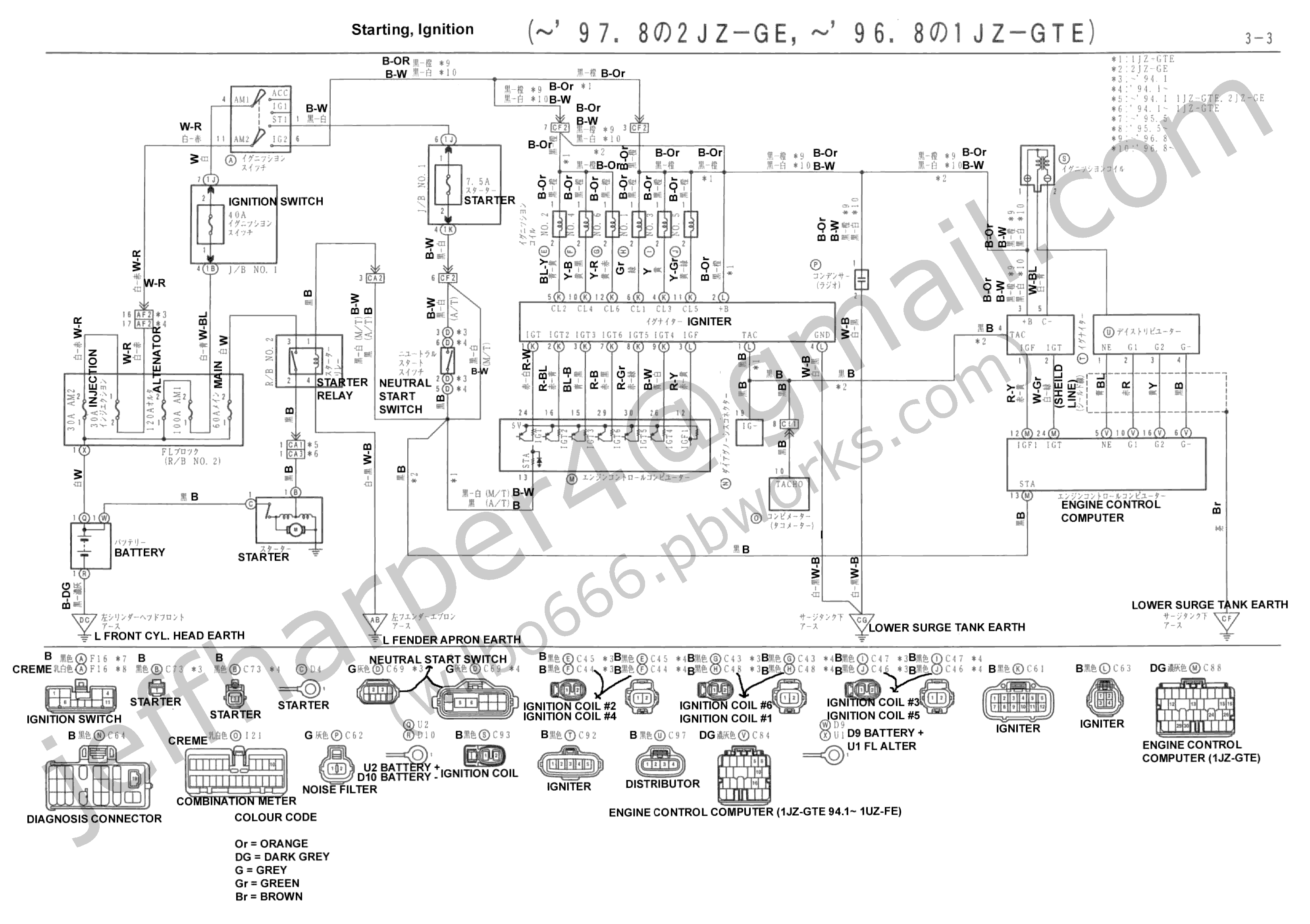 1jz Distributor Ecu Wiring Diagram