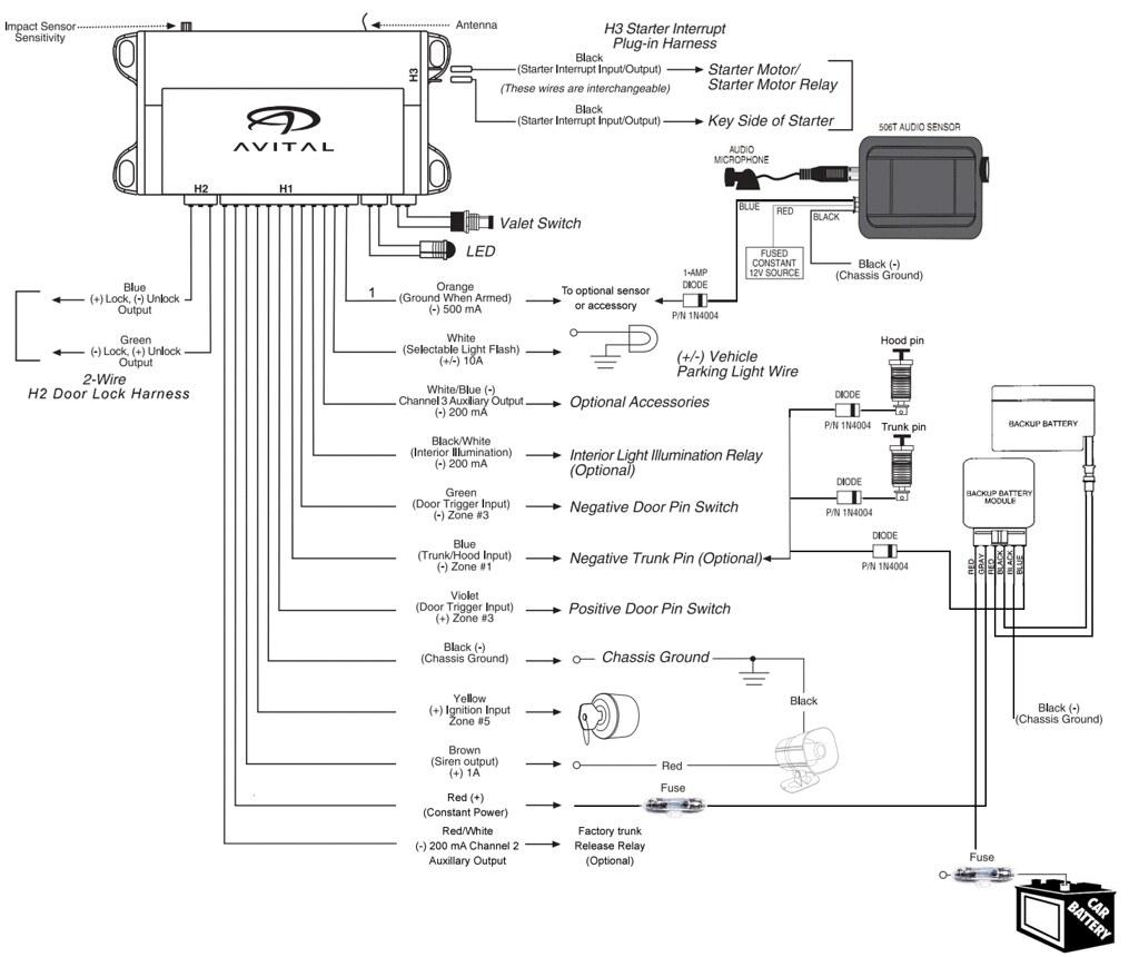Avital Remote Starter Wiring Diagram