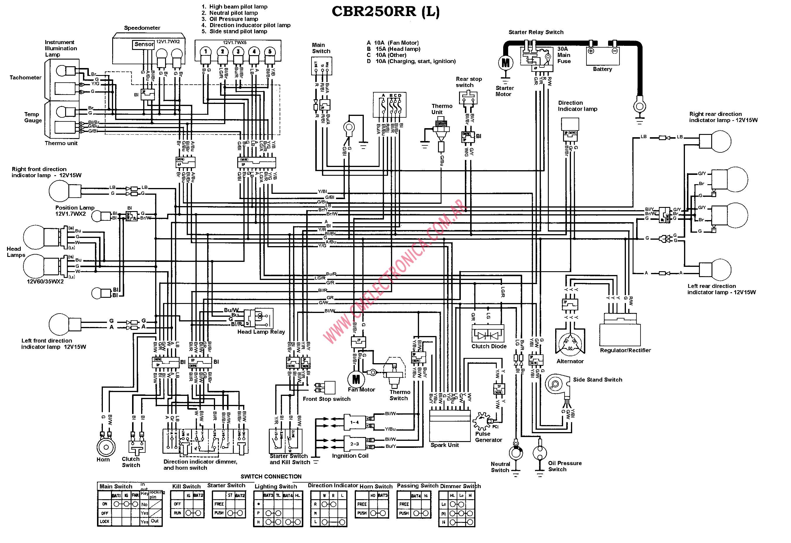 Cbr250r Wiring Diagram