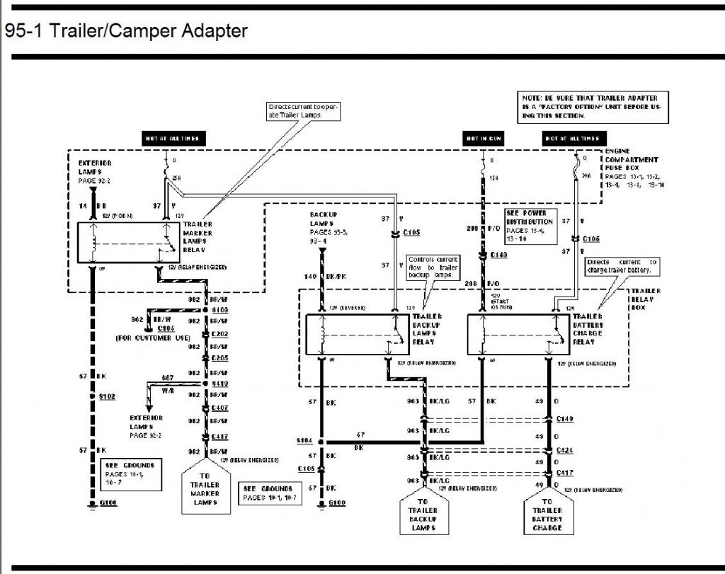 Palomino Truck Camper Wiring Diagram