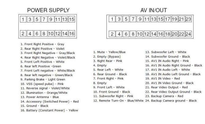 diagram avic f700bt wiring diagram full version hd quality