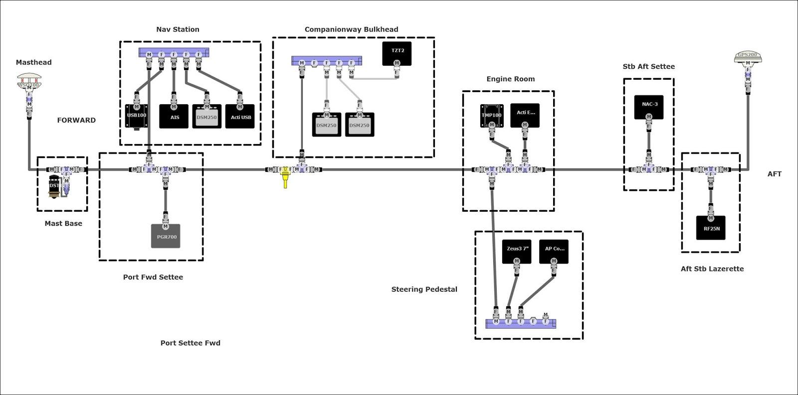 Vmax Tach Wiring Diagram