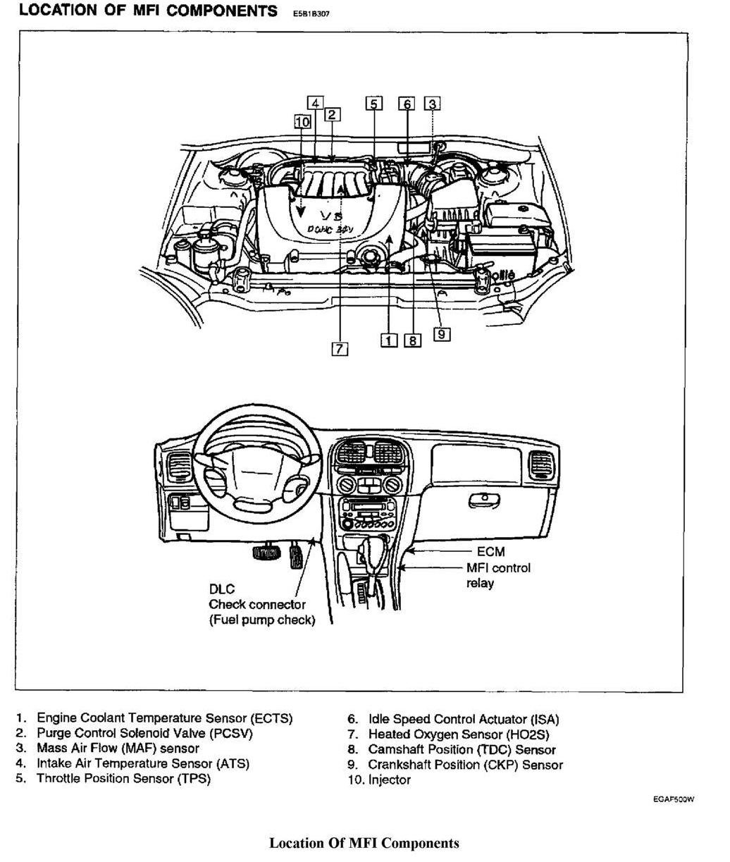 Wiring Diagram Hyundai Sonata Map Sensor Connector