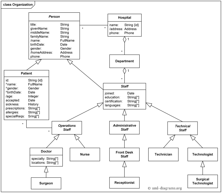 Wiring Diagram For Ford Jubilee