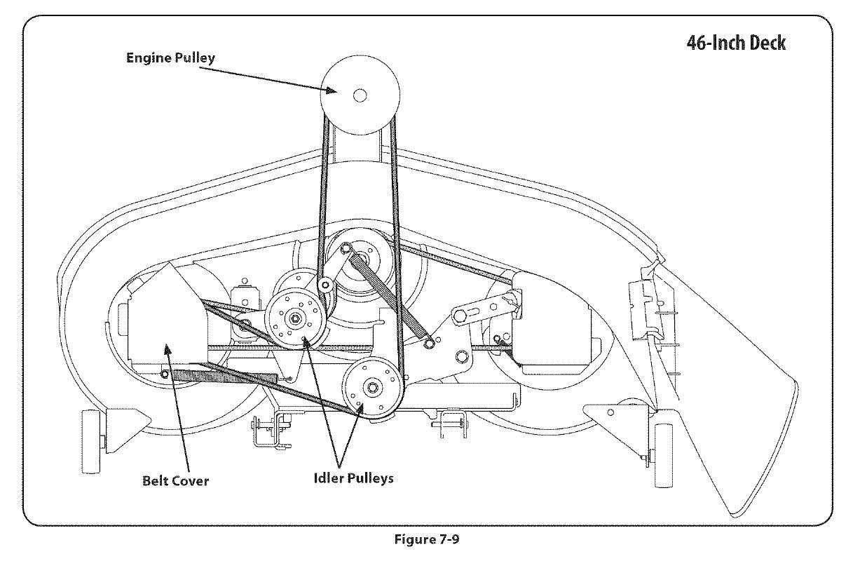 Mtd Drive Belt Routing Diagram Engine Wiring Diagram Images