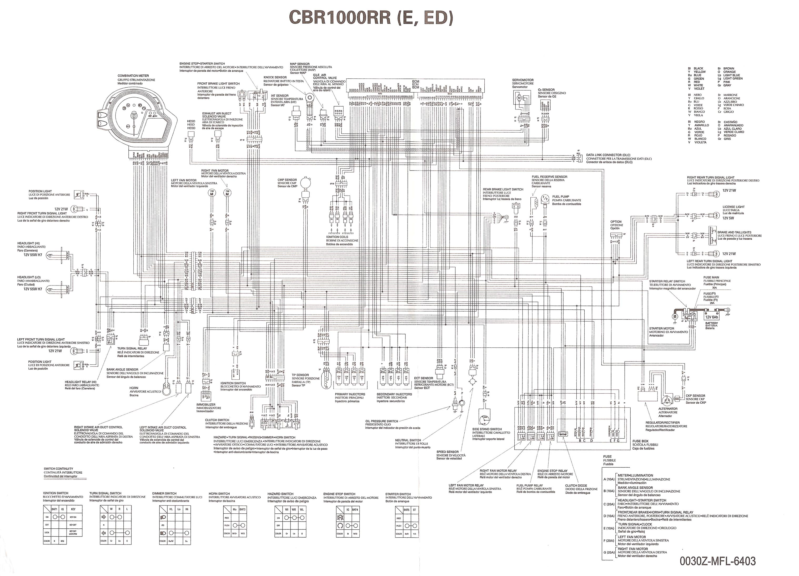Index Of Wiring Diagrams Cle Terminal