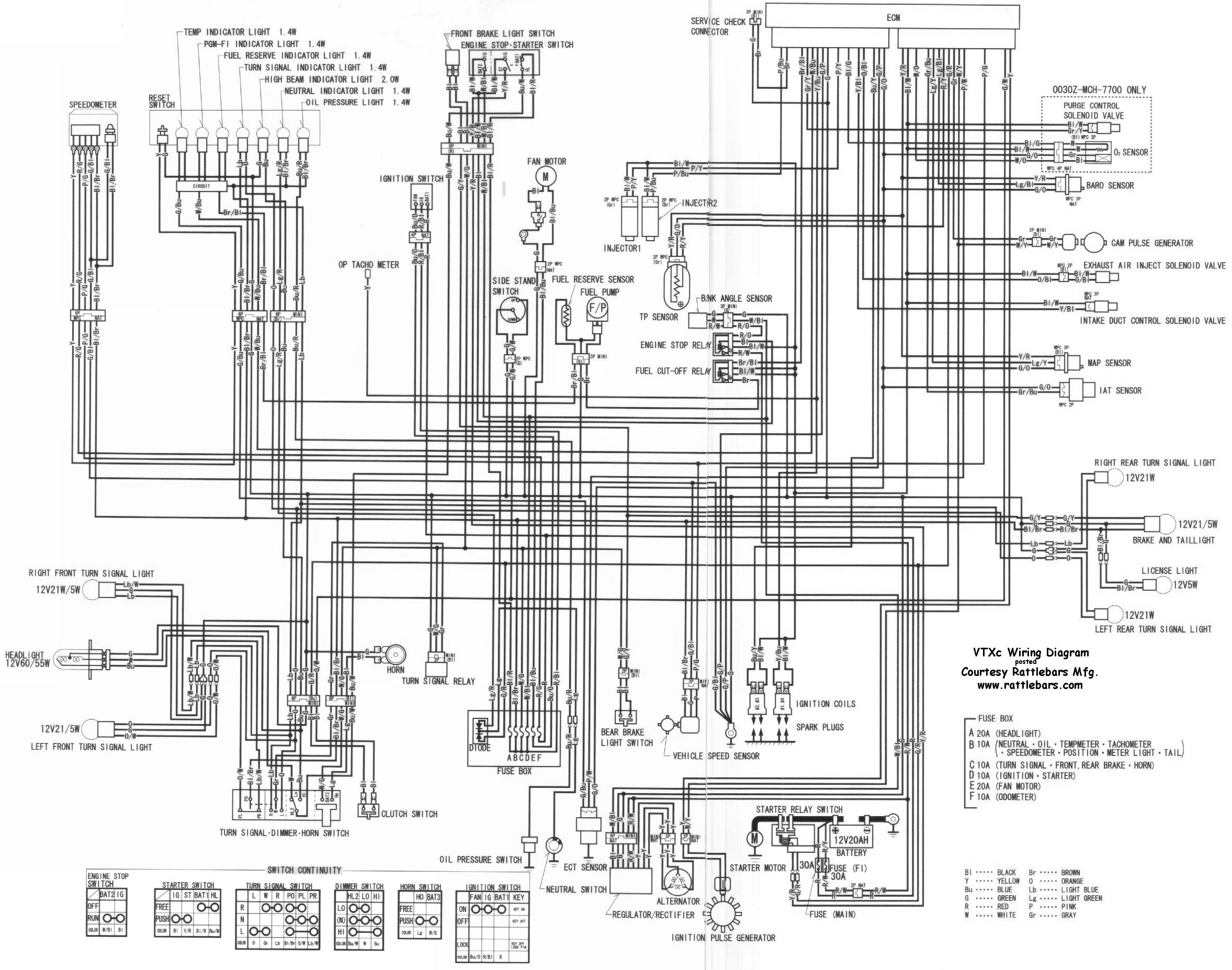 Index Of Wiringdiagrams Cleterminal