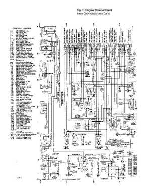 1995 Chevrolet Monte Carlo Complete Wiring Diagrams