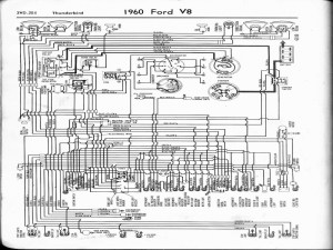 19571965 Thunderbird Wiring Diagrams  Wiring Forums
