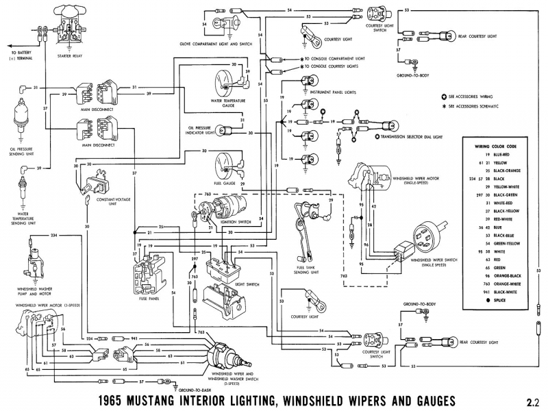 🏆 diagram in pictures database 65 mustang wiring diagram