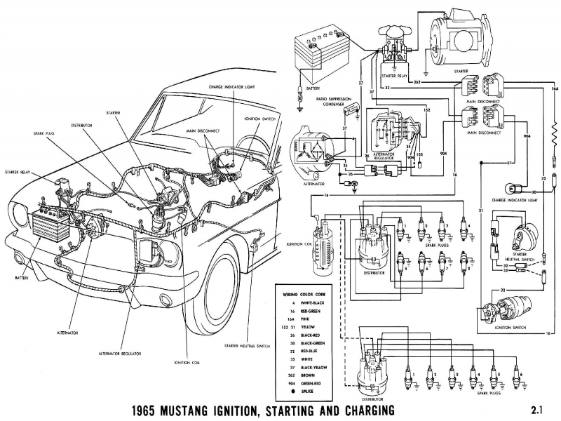 1966 Ford Mustang Alternator Wiring: Ford Mustang Alt Wiring At Galaxydownloads.co