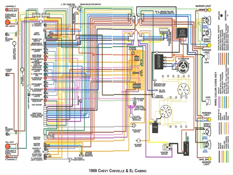 1970 Chevelle Starter Wiring Diagram The Proprietary