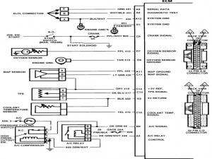 1986 Chevy Truck Wiring Diagram  Wiring Forums
