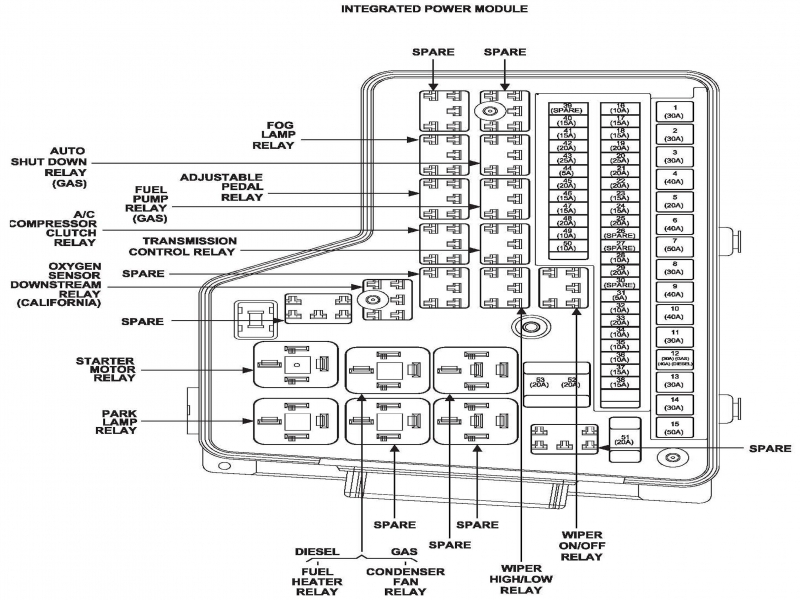 2004 dodge ram tail light wiring diagram auto electrical. Black Bedroom Furniture Sets. Home Design Ideas