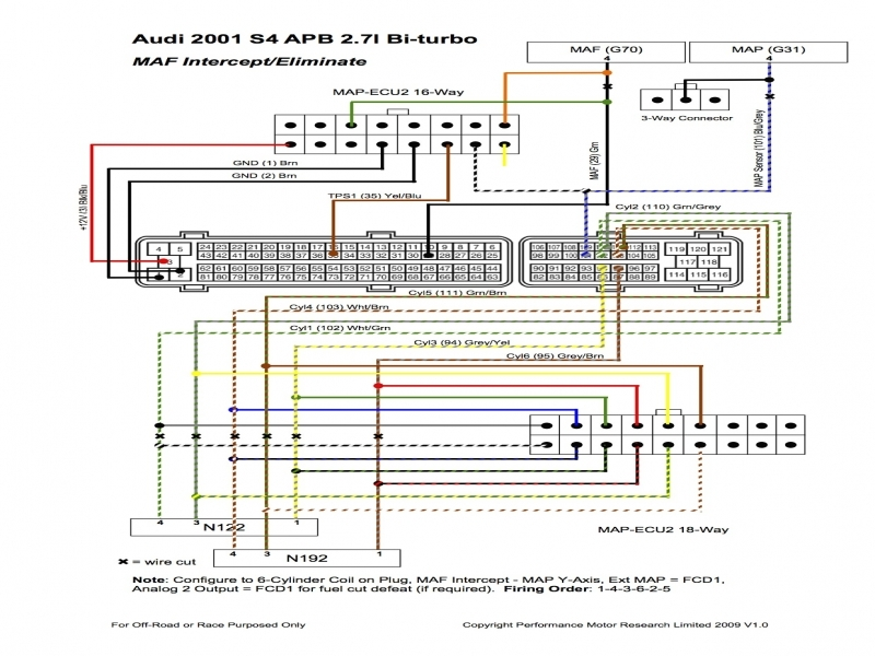 Awesome 2004 Savana Wiring Diagram Gallery - Electrical Chart Ideas ...