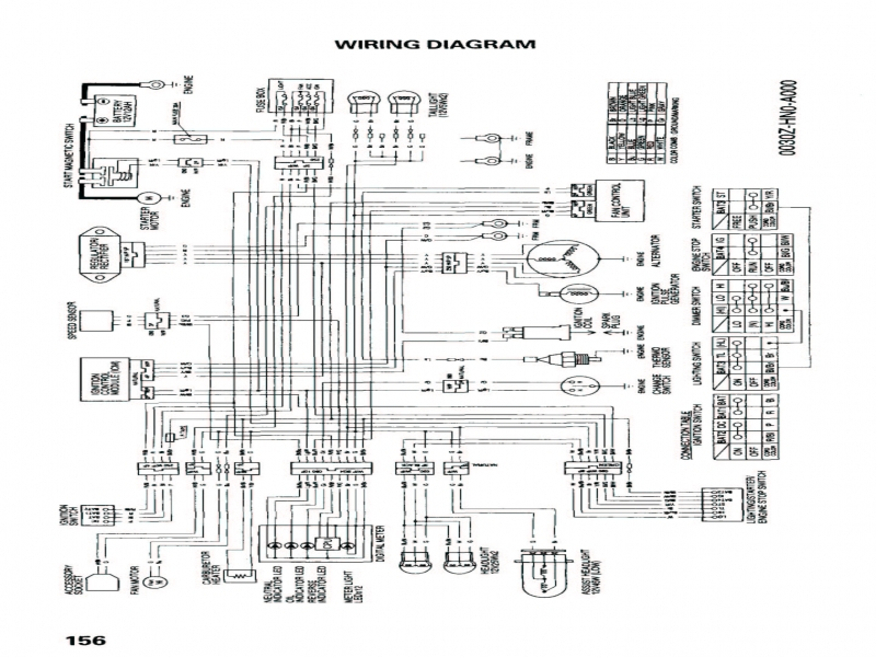 marvellous honda rubicon wiring diagram pictures best