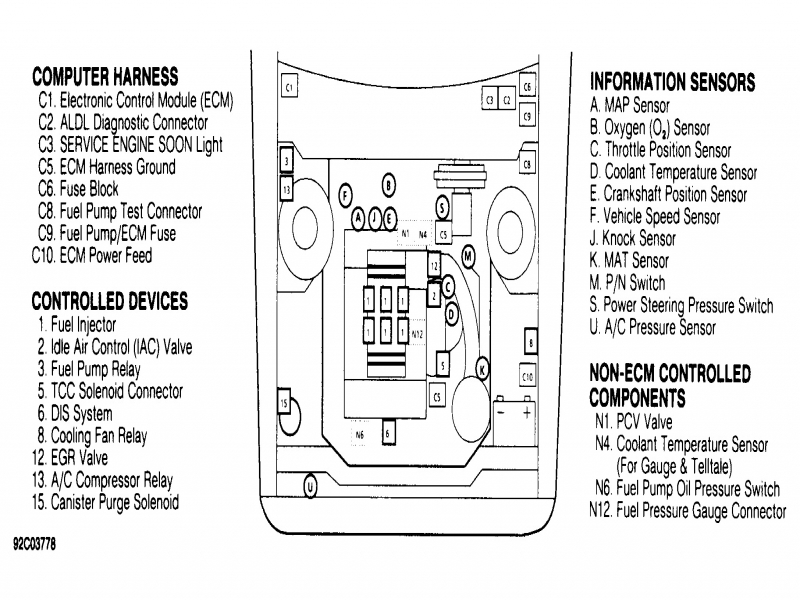 1992 Chevy Cavalier Fuse Box Diagram - Wiring Forums