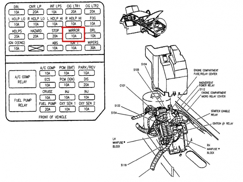 2002 Cadillac Eldorado Fuse Box Location Wiring Diagrams
