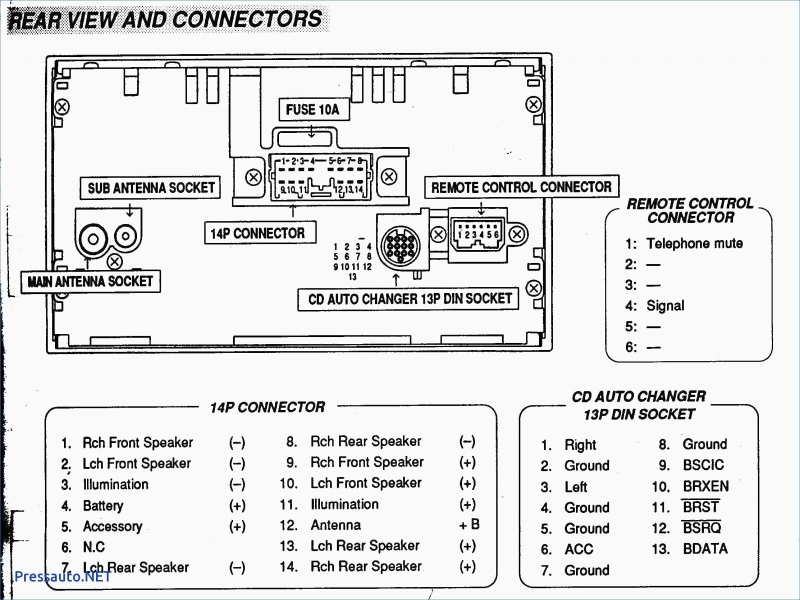 94 Toyota Pickup Stereo Wiring Diagram - Somurich.com