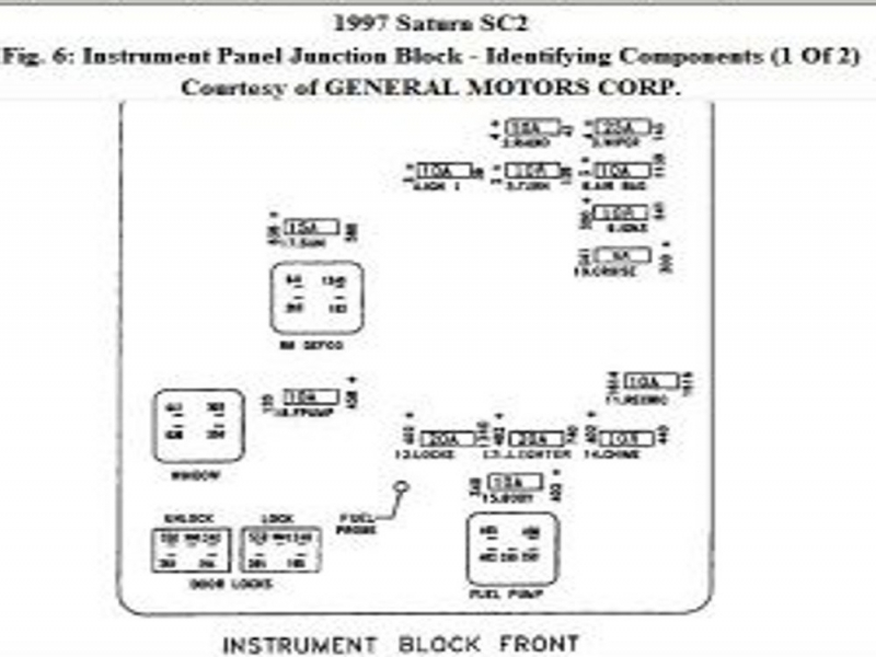 DIAGRAM] 1996 Saturn Sl2 Fuse Panel Diagram FULL Version HD Quality Panel  Diagram - LAMPDIAGRAMACAO.AUBE-SIAE.FRaube-siae.fr