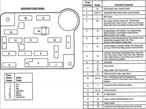 2004 Ford F 250 Econoline Van Fuse Box Diagram  Wiring Forums