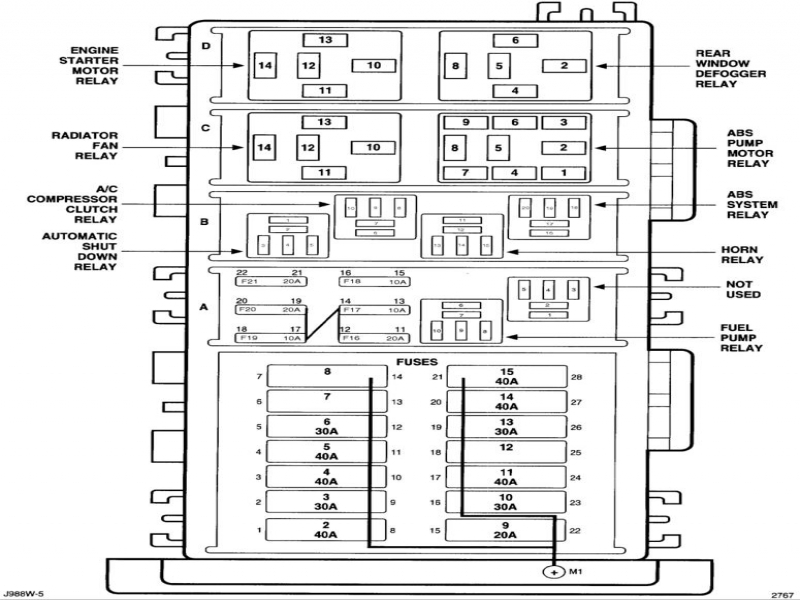 [DIAGRAM] Jeep Grand Cherokee 1998 Fuse Box Diagram FULL
