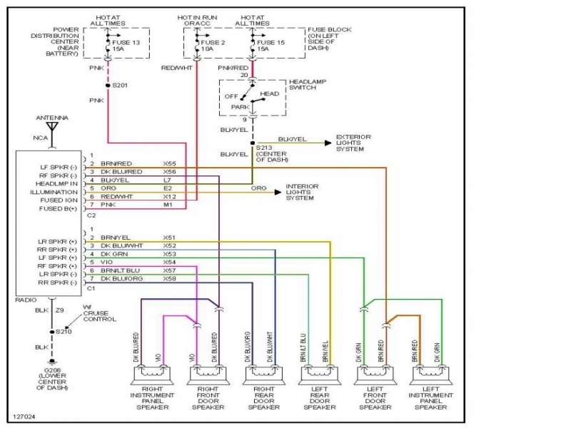 Diagram 2003 Dodge Dakota Radio Wiring Diagram Wiring Diagram Full Version Hd Quality Wiring Diagram Schematicguy2q Eticaenergetica It