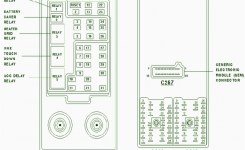 1999 Ford Expedition Fuse Box Diagram Wiring And Mesmerizing 2000
