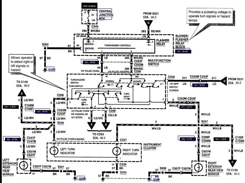 Remarkable 1995 Ford Powerstroke Glow Plug Wiring Diagram Basic Electronics Wiring 101 Capemaxxcnl