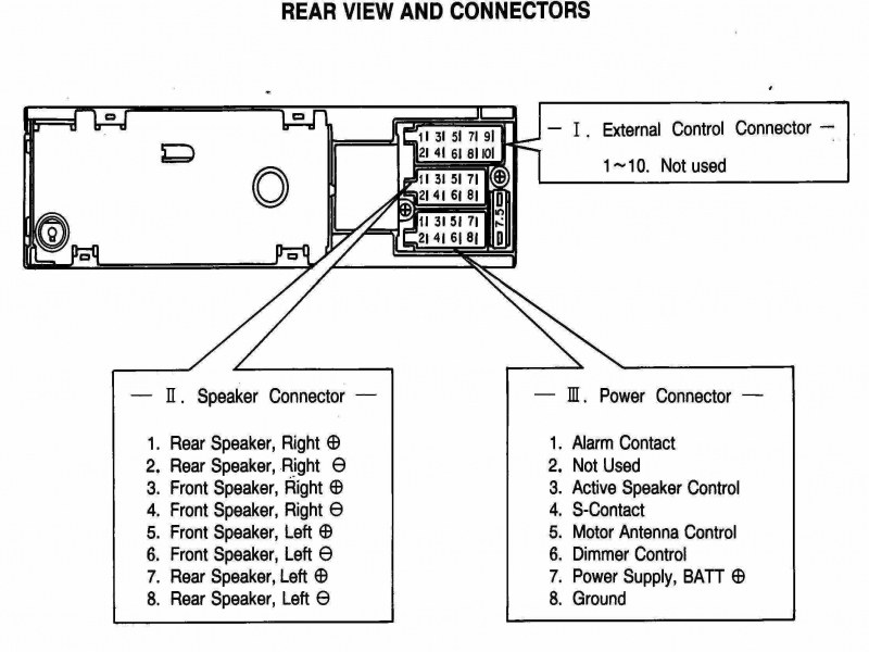 1992 Dodge Stealth Radio Wiring Diagram