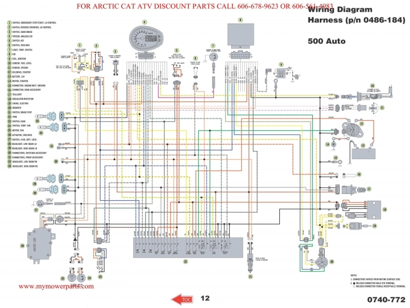 arctic cat prowler fuse box all kind of wiring diagrams u2022 rh universalservices co